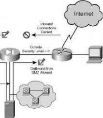 Stateful Inspection - Firewall Fundamentals - Cisco Certified Expert