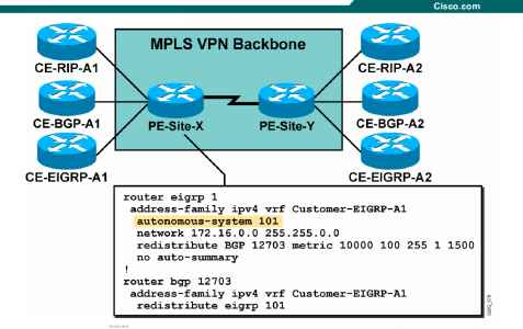 Network Routing Table Explained