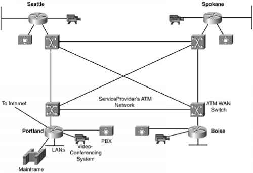network design paper A protocol for packet network intercommunication  been expended on the design and implementation of  communication on the same network in this paper.