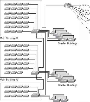 Modularity Diagram Hospital
