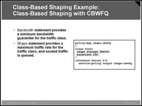 Example Class Based Shaping with CBWFQ - QOS Implementing