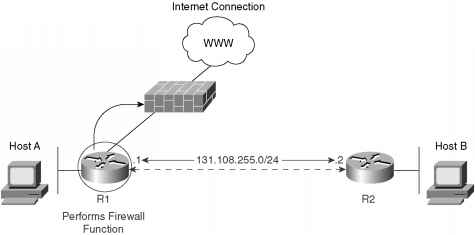 Protecting Cisco IOS from Intrusion - Radius Server