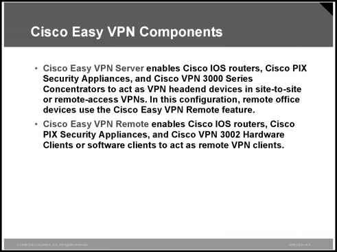 Overview - SCND - Cisco Certified Expert